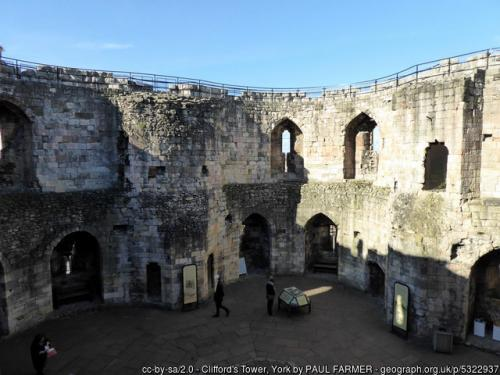 Clifford's Tower Interior